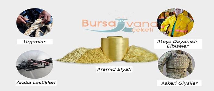 aramid-elyafi